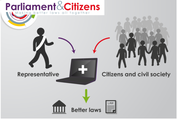 Parliament and citizens